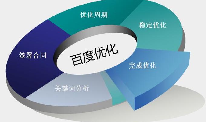 西安网站优化:黑帽seo是什么意思